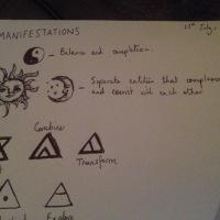 Scrapbook Page 1: Manifestation (Relationship Talk Inside!)
