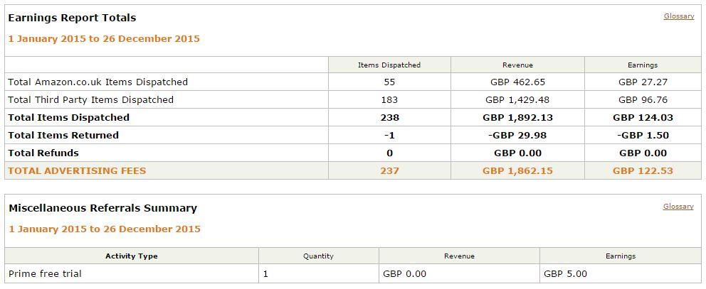 amazon associates uk earnings